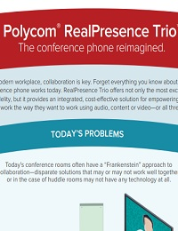 Polycom realpresence trio the conference phone reimagined