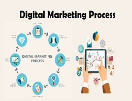 Developing organic digital marketing processes in SMEs