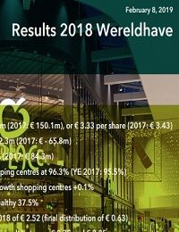 Results 2018 Wereldhave